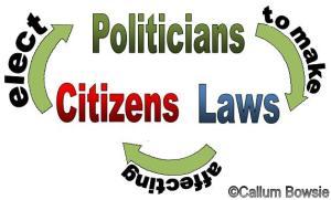 Diagram_of_citizenship