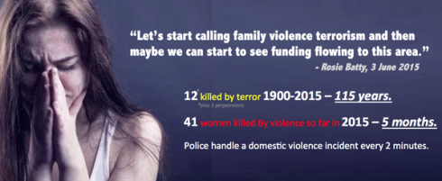Domestic Violence is terrorism